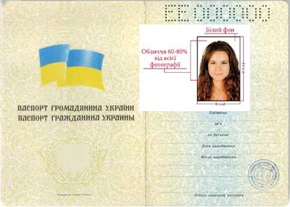 вклеювання фото у паспорт 25 рок в
